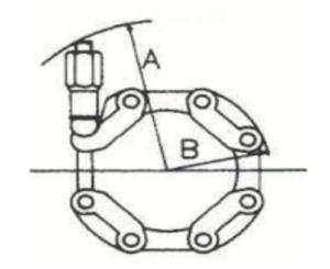 Catene di serraggio schema