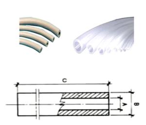 Tubo Silicone e Superpara